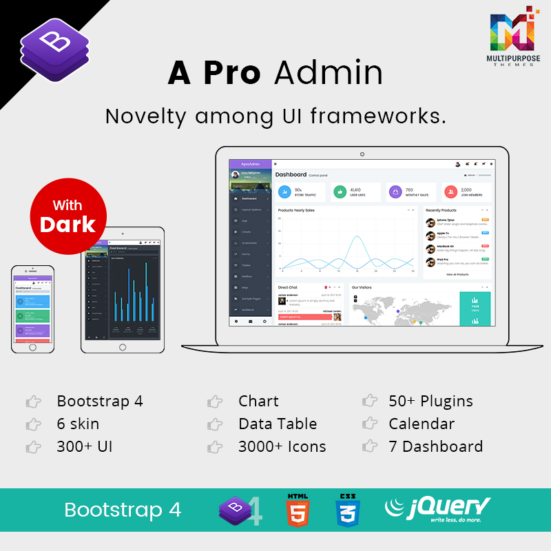 A Pro Bootstrap 4 Admin Templates With Admin Panel