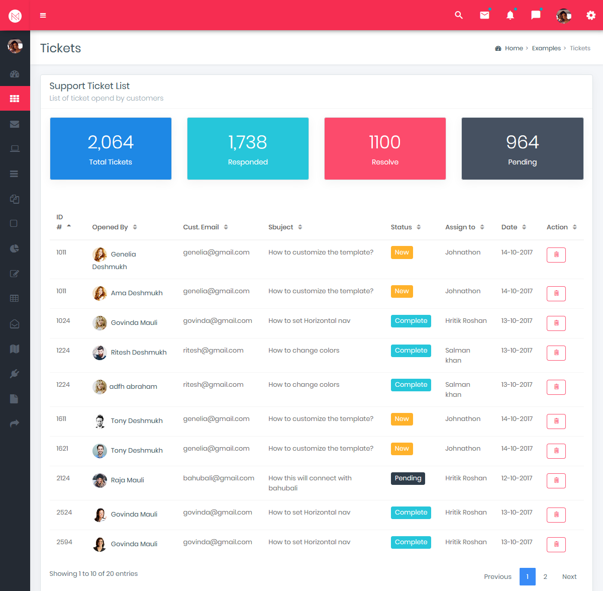 Responsive Bootstrap 4 Admin