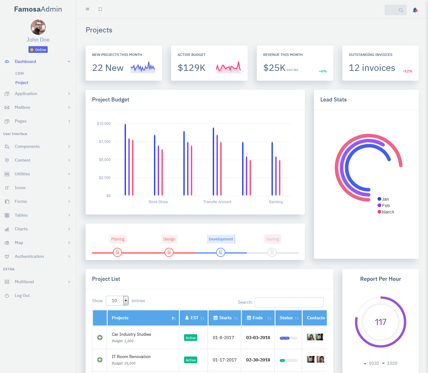 Admin Template Dashboard
