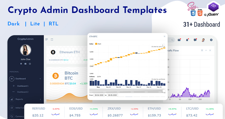 Crypto Dashboard | Bitcoin CryptoCurrency Template
