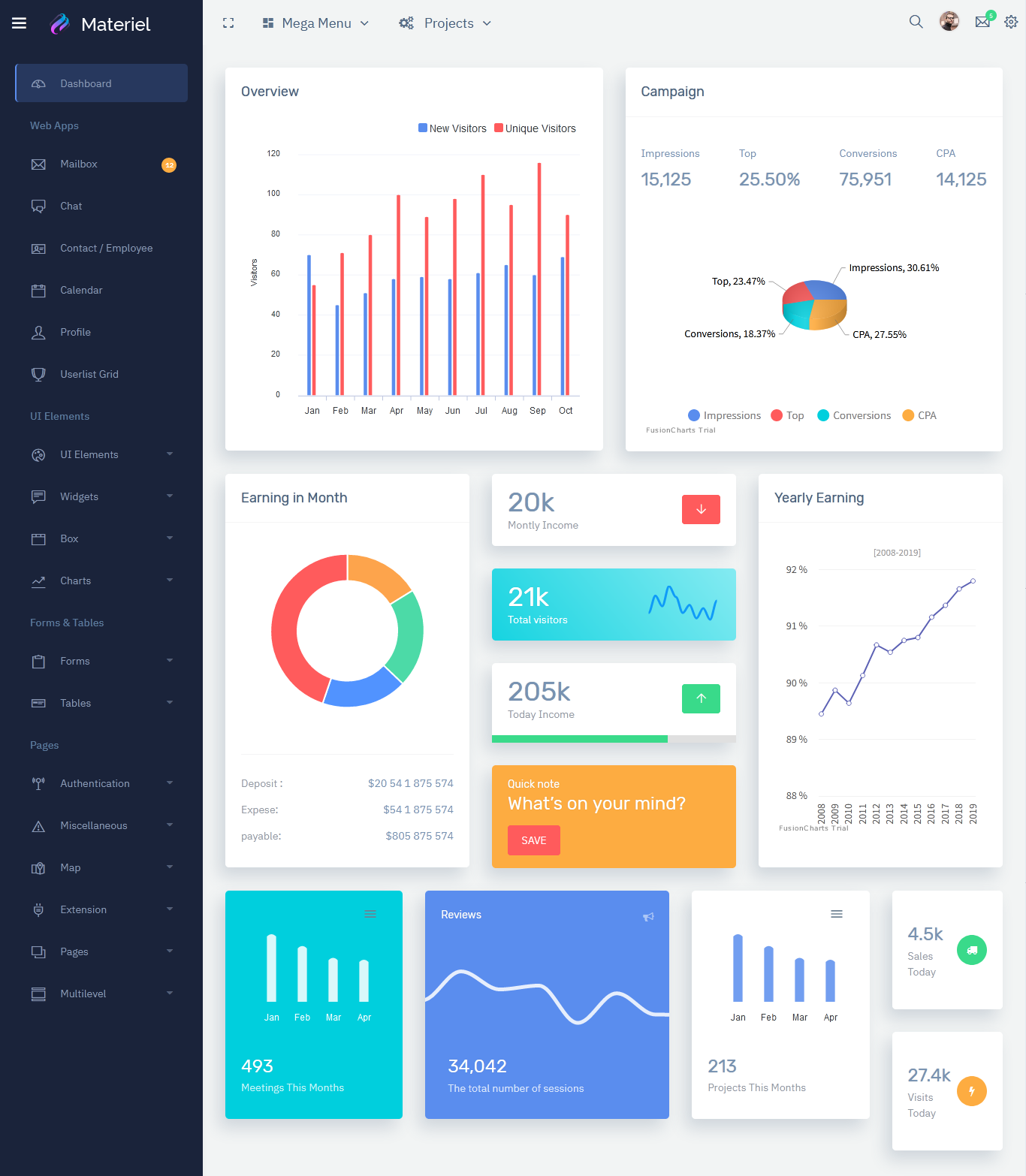 Bootstrap 4 Dashboard
