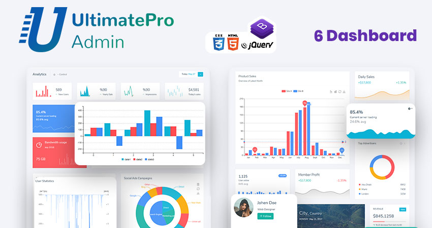 Creative Responsive Bootstrap Admin Panel