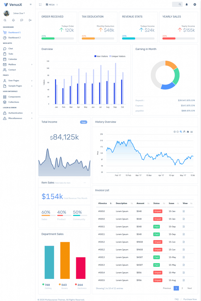 Admin Panel Template Bootstrap 4,