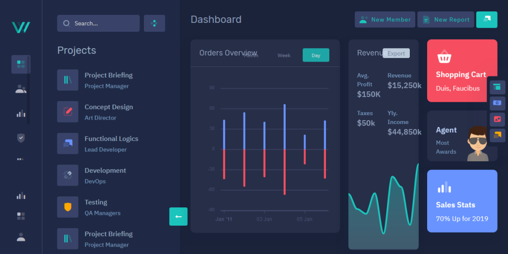 Creative Responsive Bootstrap Admin Panel | Web Dashboard