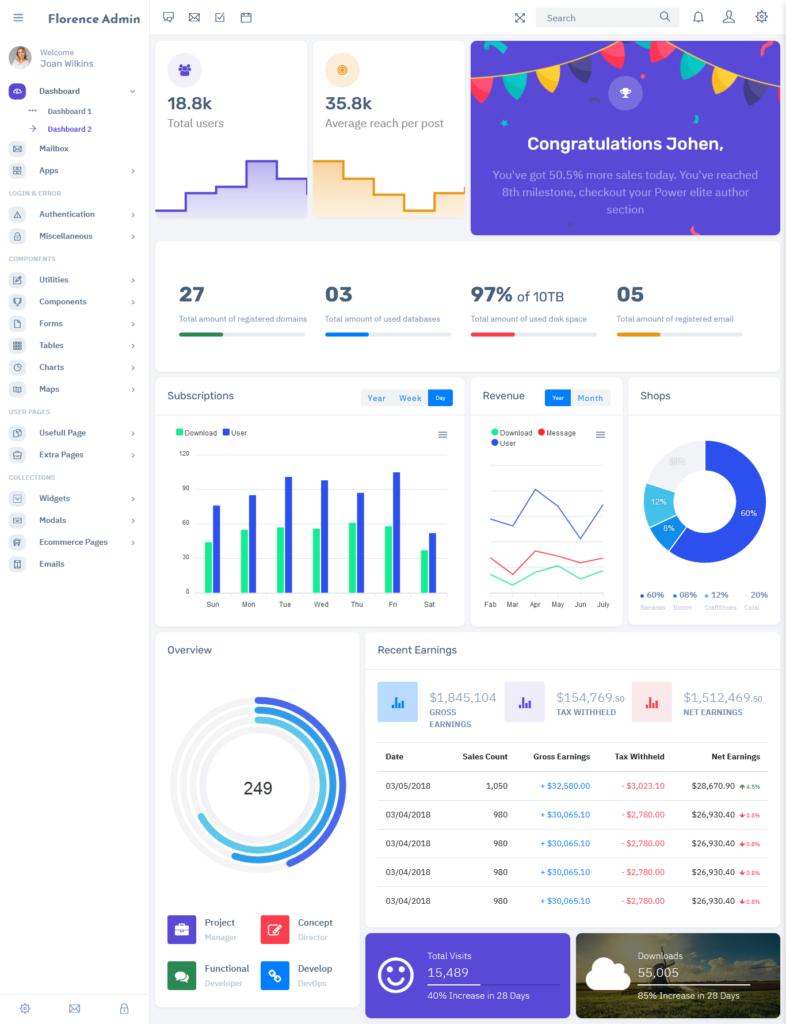 Responsive Bootstrap 4 Admin