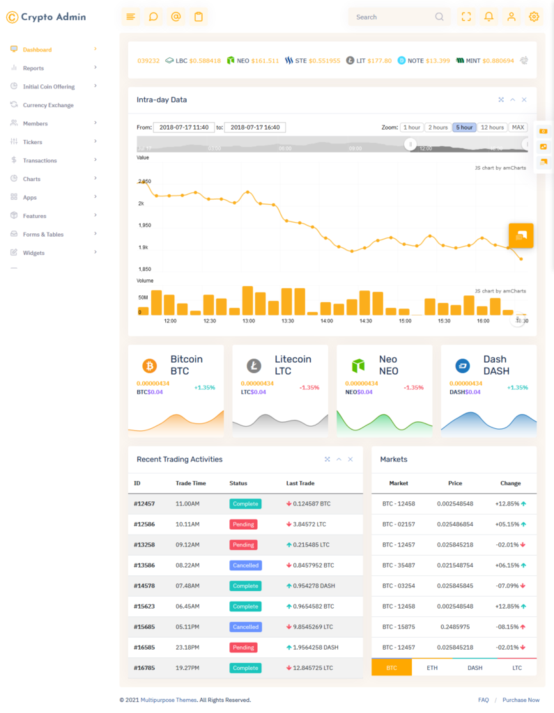 Cryptocurrency Dashboard