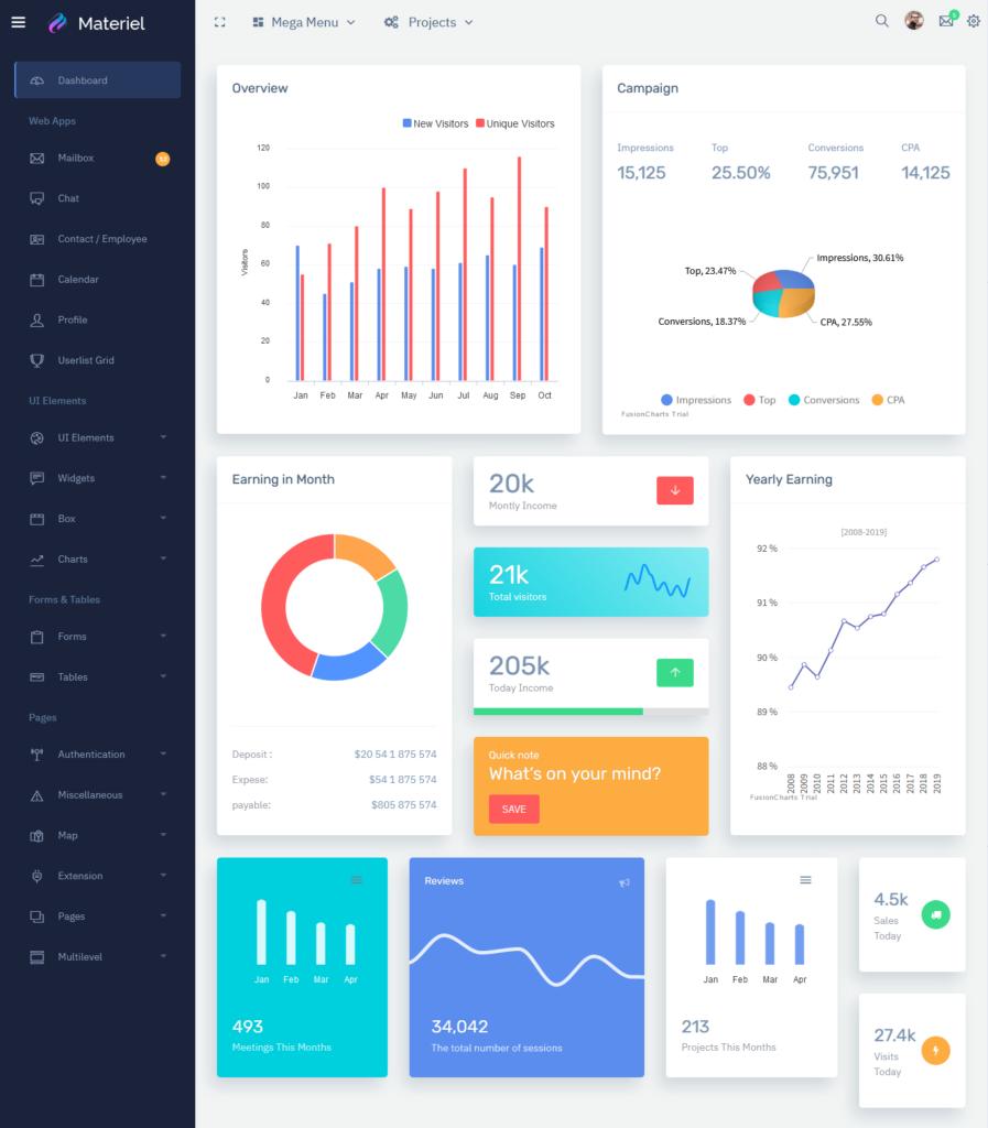 Responsive Bootstrap 5 Admin