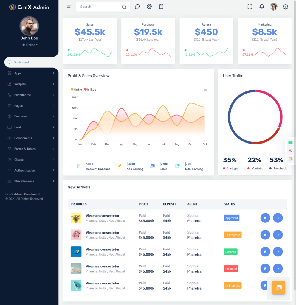 CrmX Bootstrap 5 Admin Template