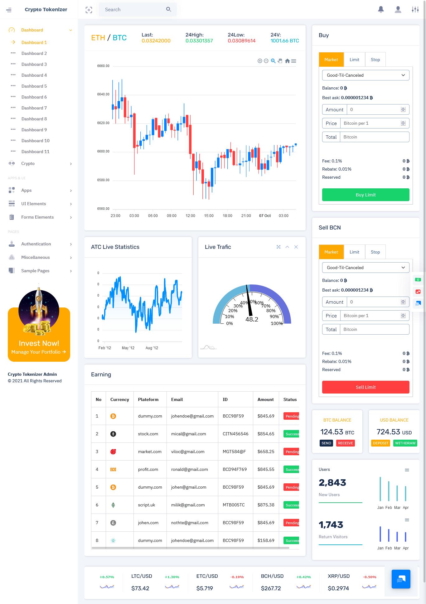 Cryptio Tokenizer Crypto Currency Admin Template