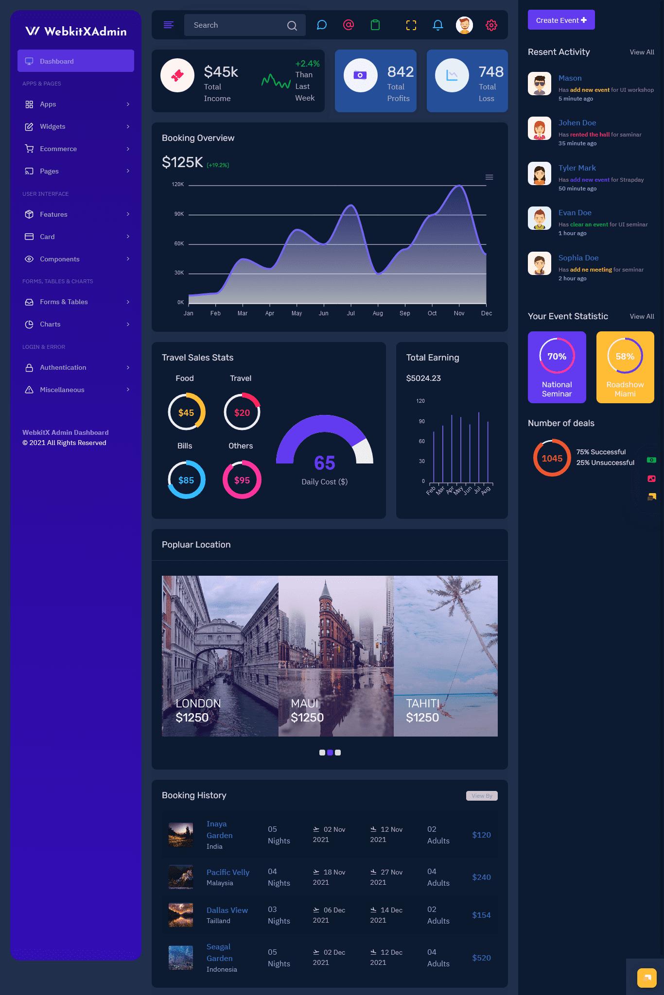 WebkitX Dashboard Template