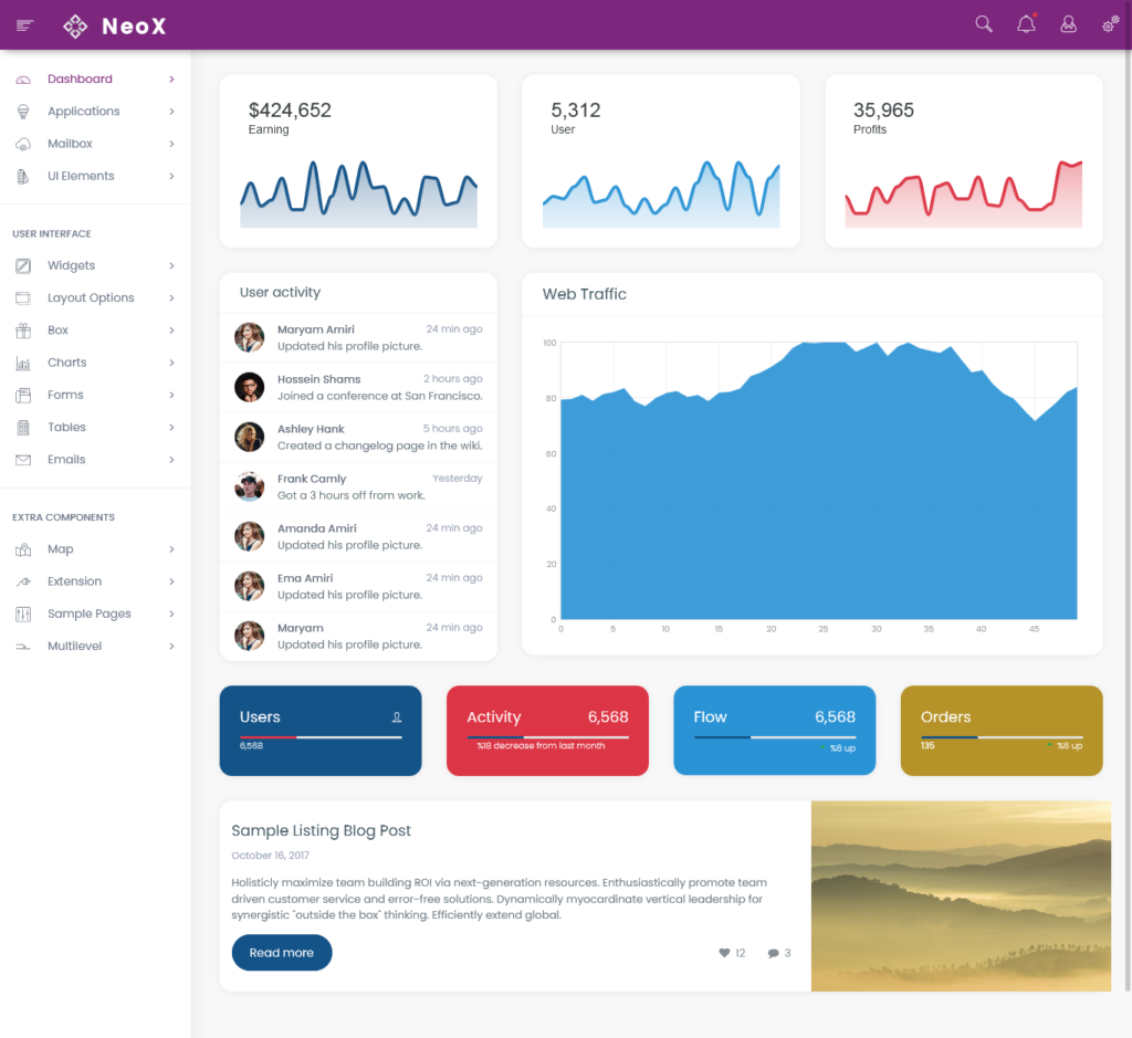 NeoX - Responsive Admin Dashboard Template Web Apps