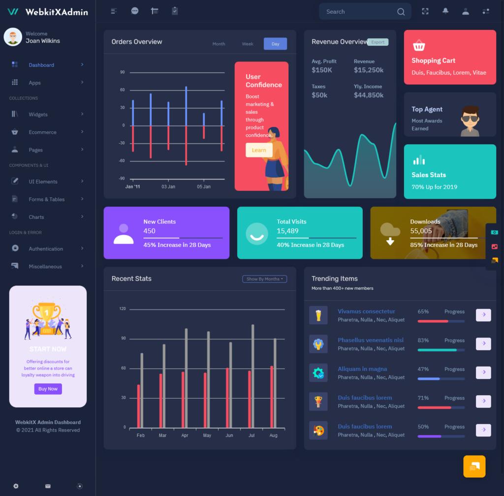 WebkitX Admin - Bootstrap 5 Admin Dashboard Template & User Interface