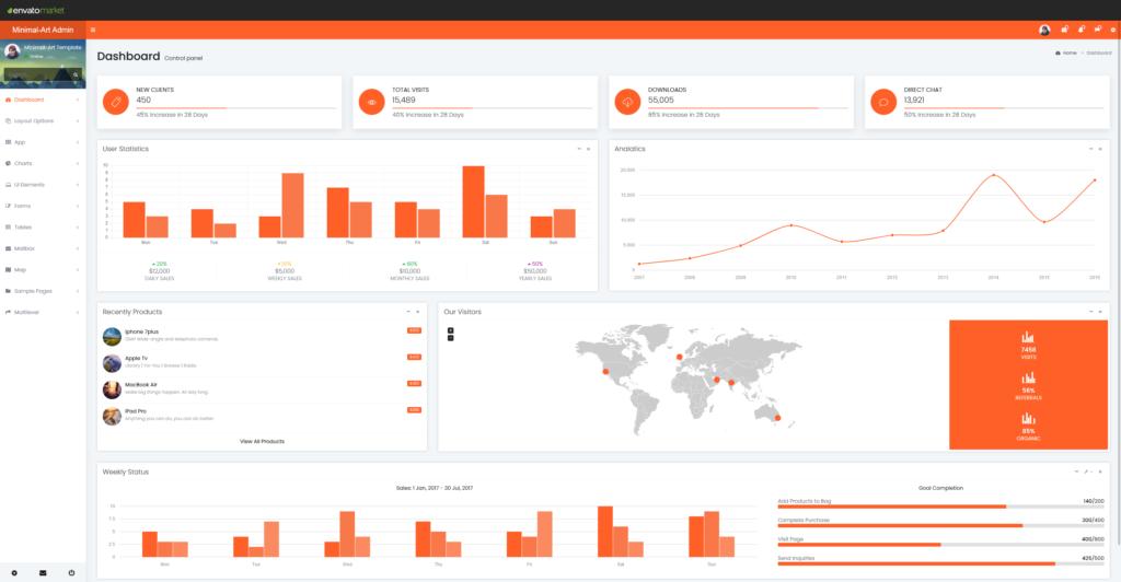 Minimal Art - Responsive Bootstrap 4 Admin Dashboard & WebApp Templates