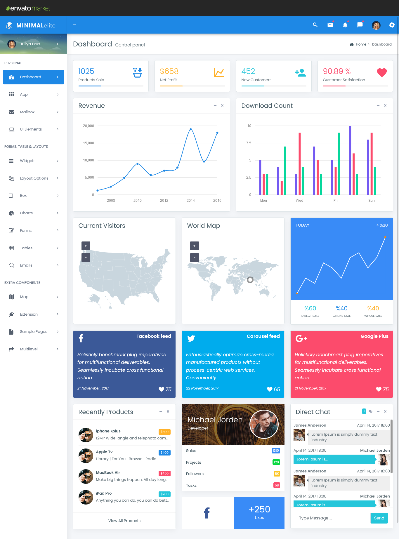Minimal elite - Bootstrap 4 Admin Dashboard Template and WebApps
