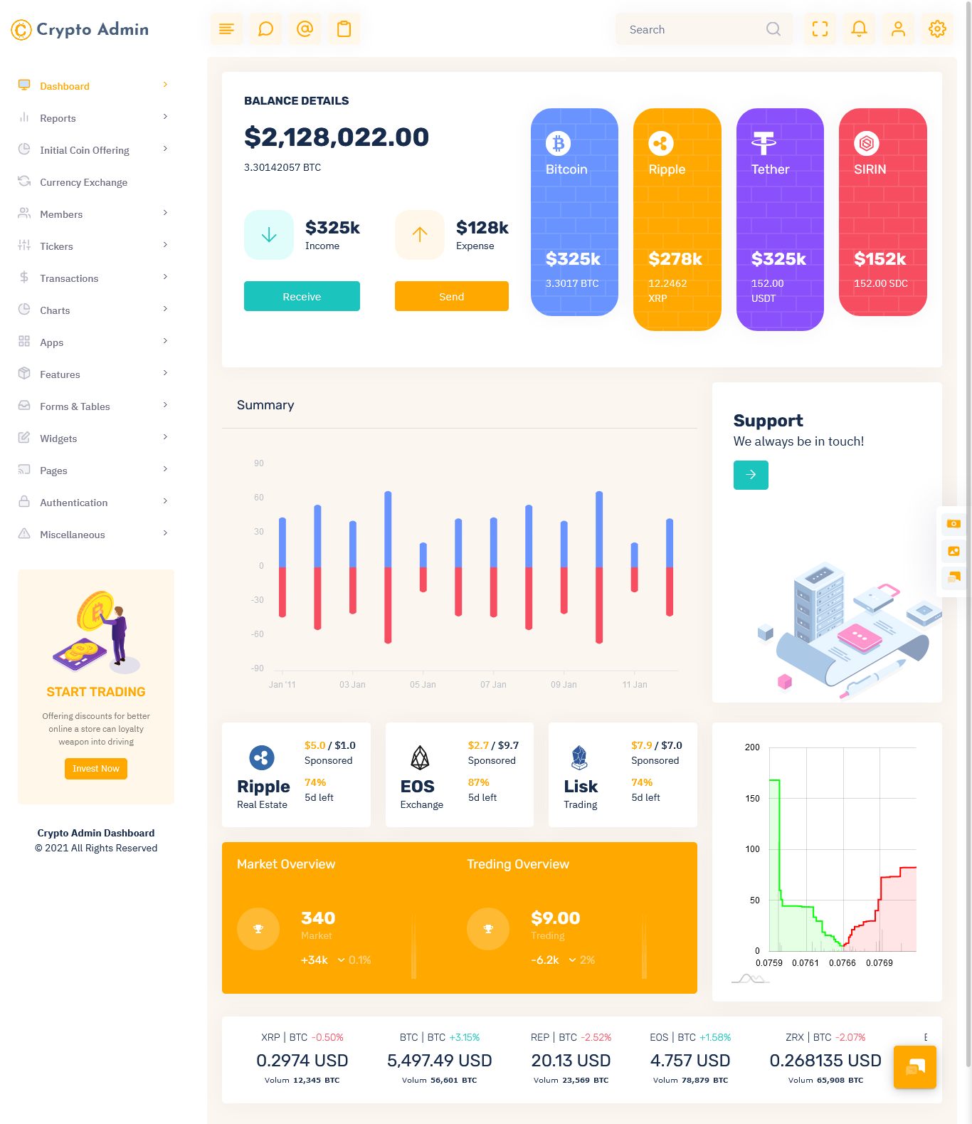 Crypto Admin - Responsive Cryptocurrency HTML Templates + Bitcoin Dashboards + ICO