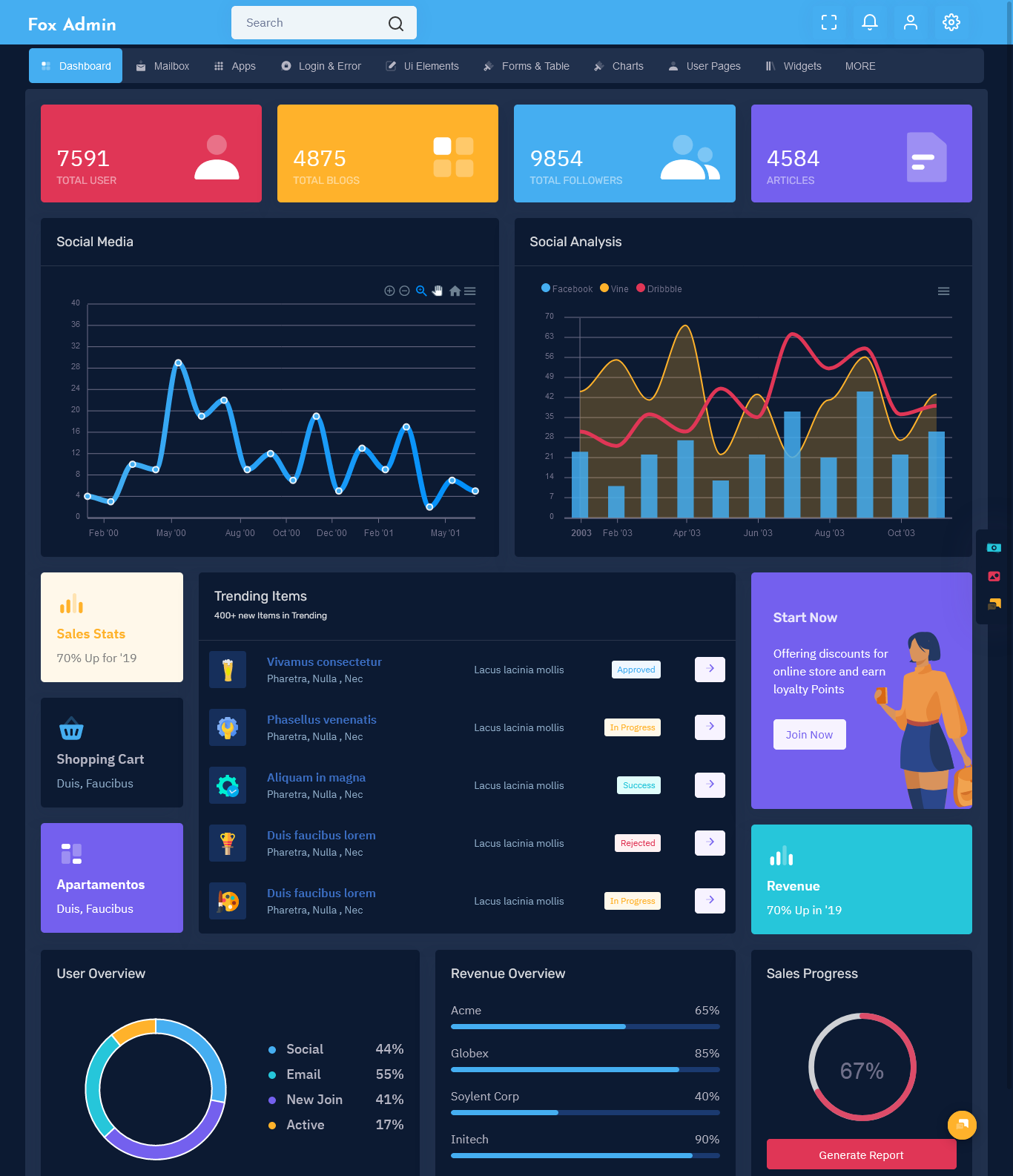Fox - Multipurpose Bootstrap 4 Admin Dashboard Template UI Framework