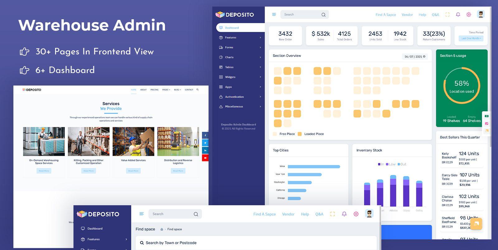 Admin Panel Dashboard