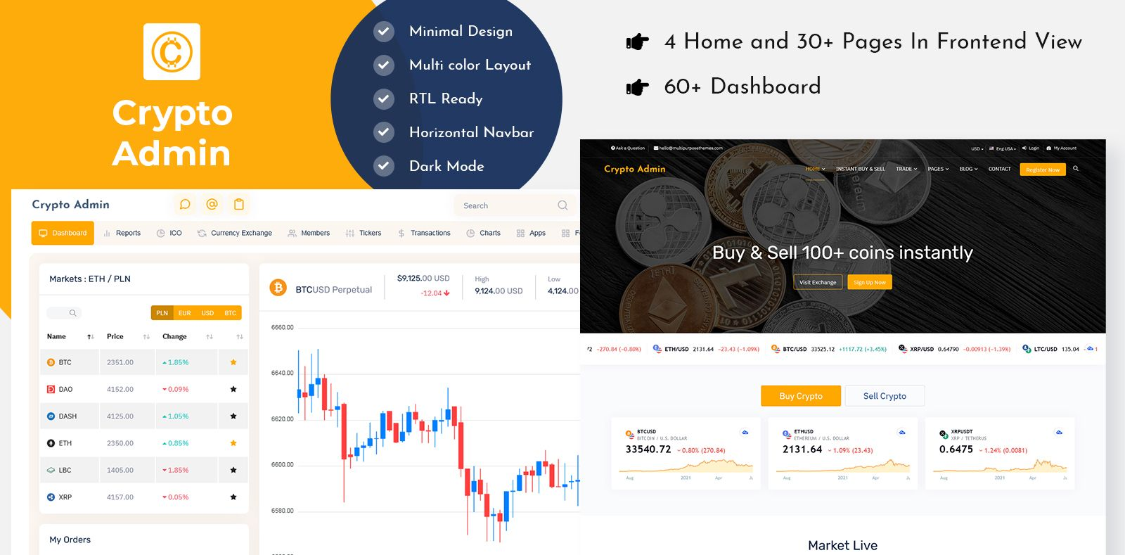 Cryptocurrency Dashboard Template