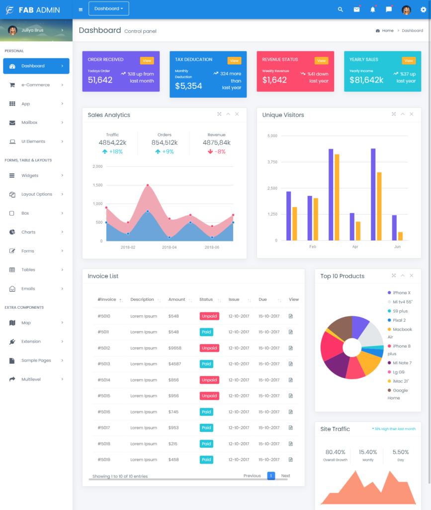 Fab - Responsive Admin Dashboard Template Web App