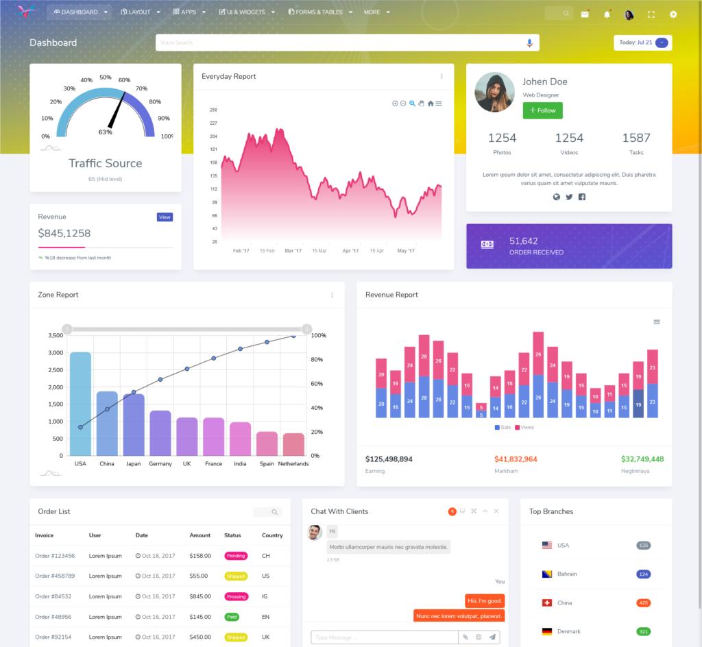 VoiceX - Bootstrap Admin Dashboard Template
