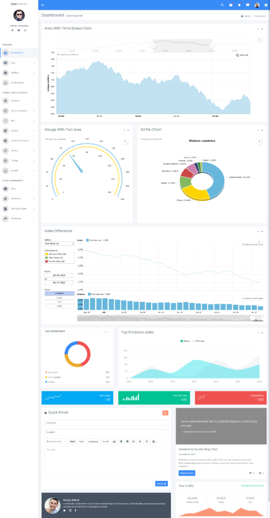 Lion - Responsive Bootstrap 4 Admin Dashboard Template and WebApp