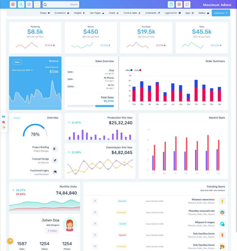 Maximum - Responsive Bootstrap 4 & 5 Admin Dashboard UI and WebApp Template