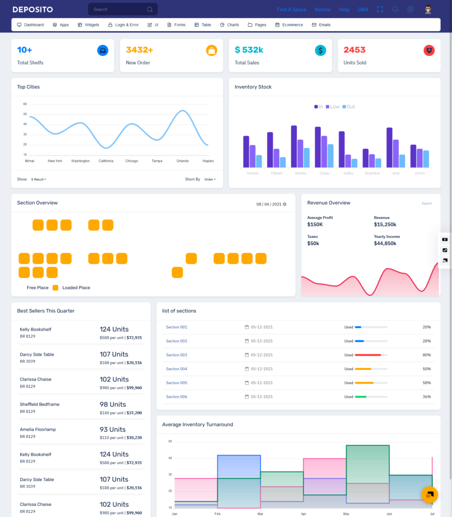 Deposito - Warehouse Responsive Bootstrap 5 Admin Dashboard