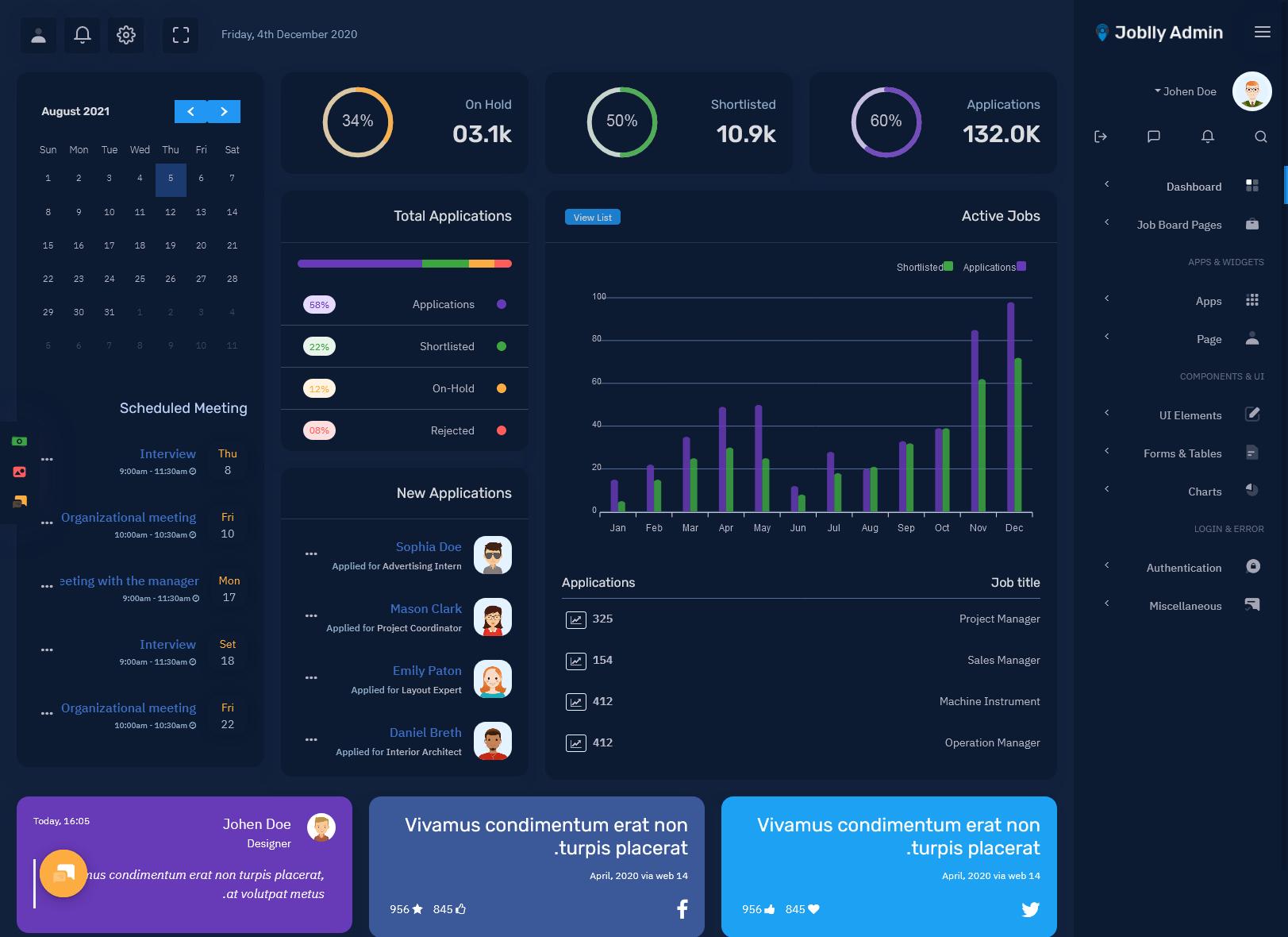 Joblly - Career Admin Dashboard Bootstrap HTML