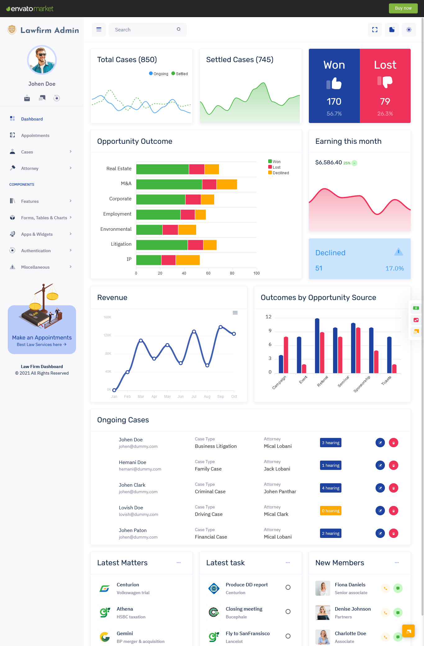 Lawfirm - Responsive Bootstrap Admin Template