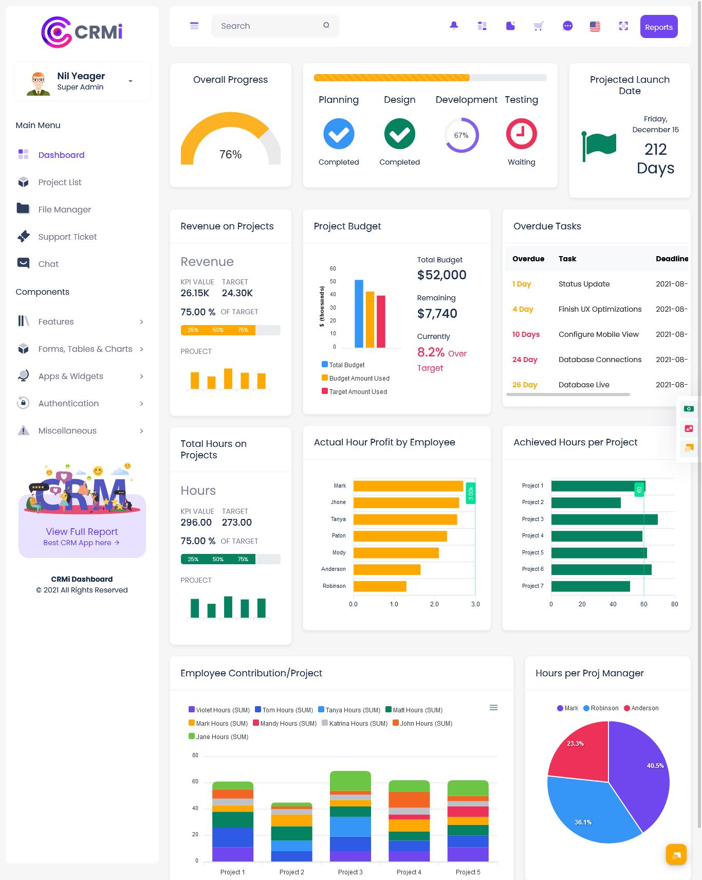 CRMi - Bootstrap 5 Admin Dashboard Template