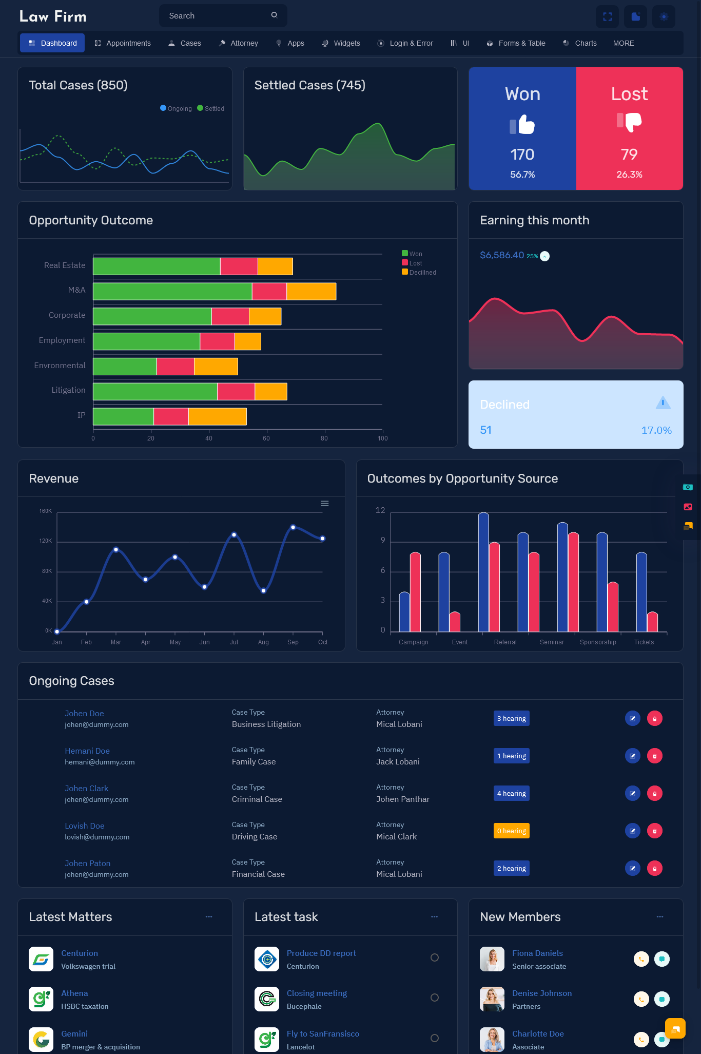 Lawfirm - Responsive Bootstrap Admin Template HTML